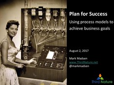 Plan for Success: Using Process Models to Achieve Business Goals