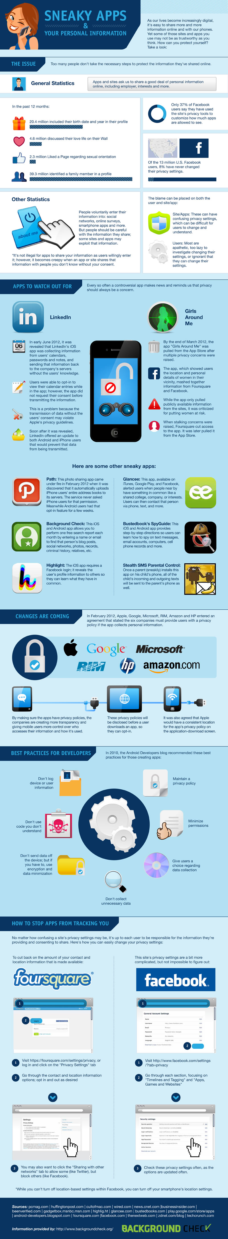 INFOGRAPHIC: Sneaky Apps and Your Personal Information