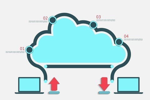 Virtualization Versus the Cloud
