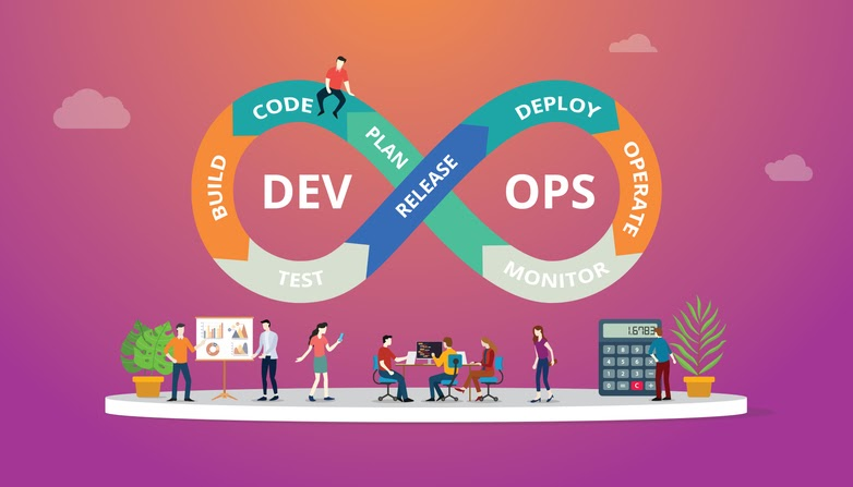 What Does Software Development Life Cycle Sdlc Mean Definition From Techopedia
