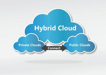 Why Hybrid Hosting Is Becoming a Popular Cloud Hosting Solution