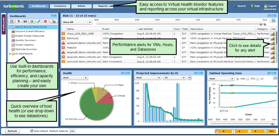Free Tool: Virtual Health Monitor