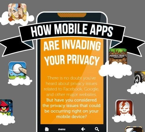 INFOGRAPHIC: How Mobile Apps are Invading Your Privacy