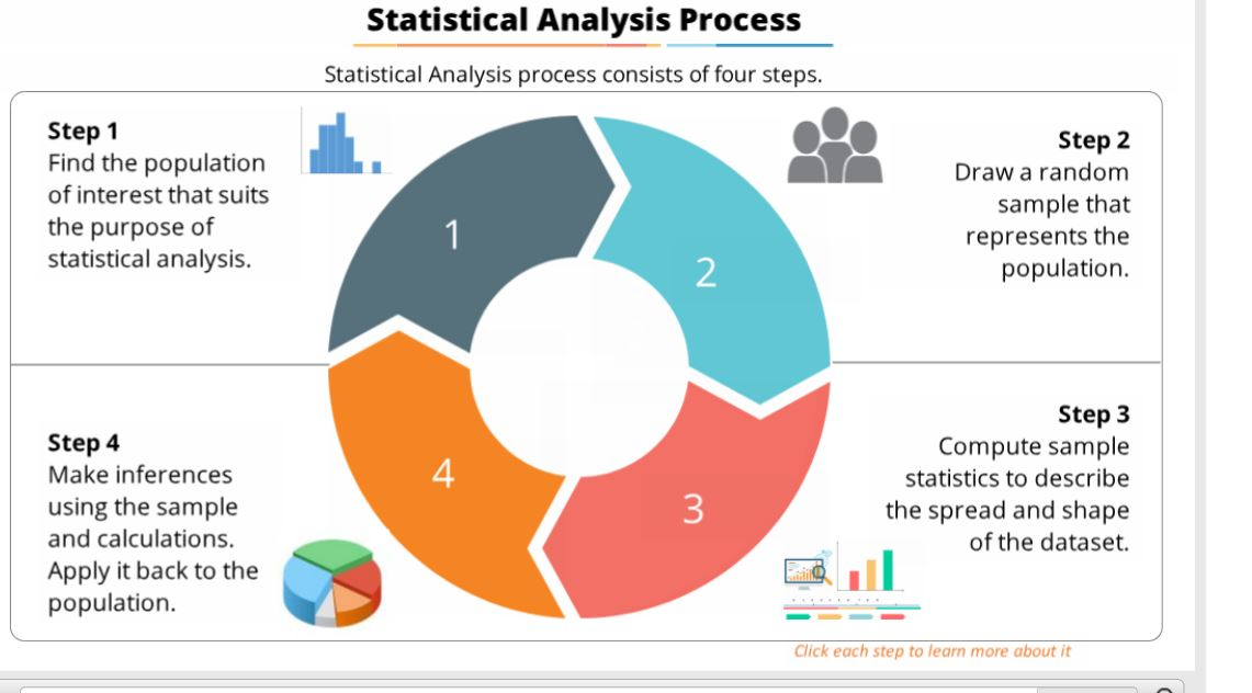 A Review of the Data Science with Python Course from Simplilearn