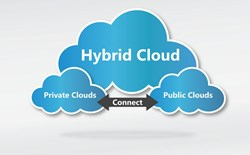 Hybrid Cloud: Great Promise, Or a Big Letdown?