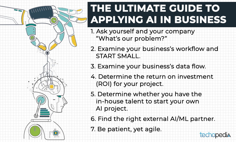 ultimate guide to artificial intelligence in business