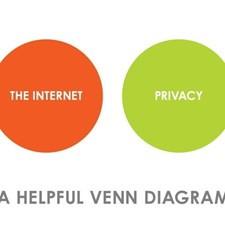 A Little Privacy Please! Your Rights and Social Media Policies