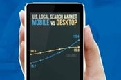 INFOGRAPHIC: A Snapshot of Mobile Search Trends