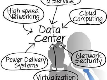 The Future of Virtualization: What's New for 2015?