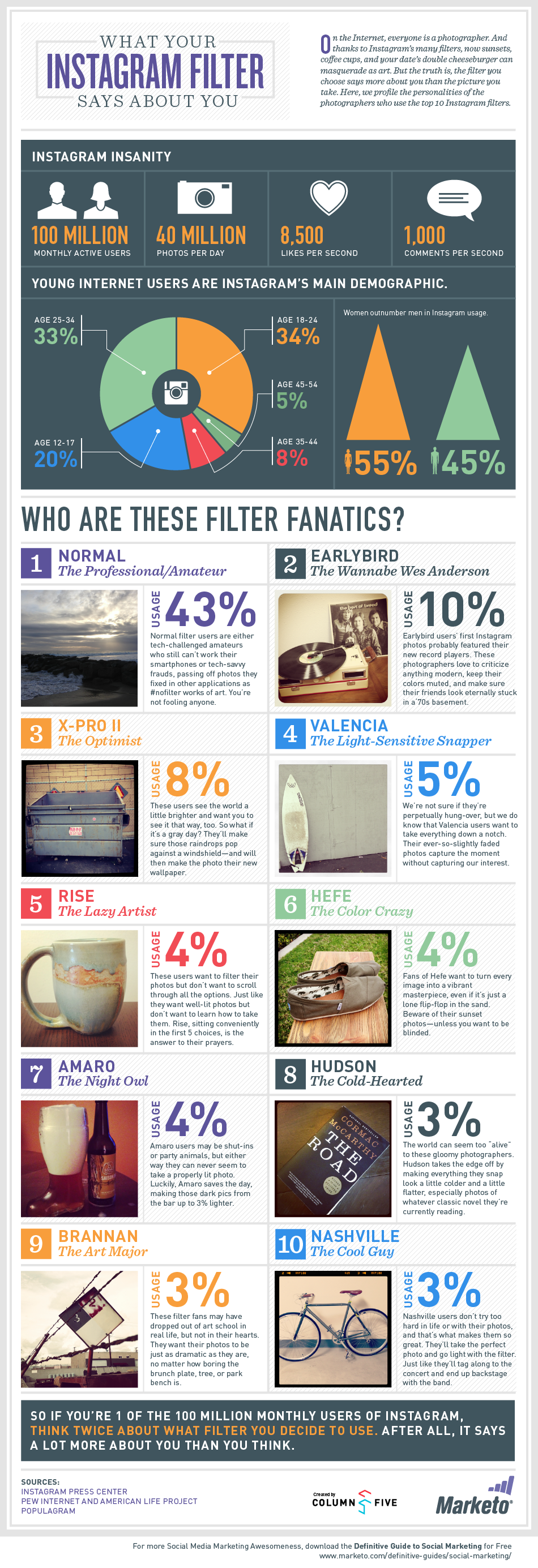 INFOGRAPHIC: What Your Instagram Filter Says About You