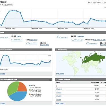 Web Analytics: Terms You Need To Know