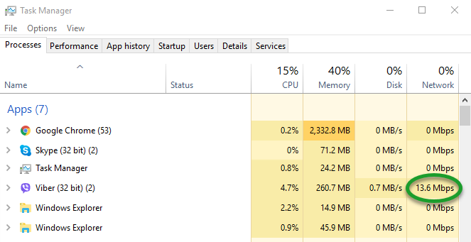 Task Manager showing high network activity for Viber