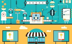 Can the same machine learning tools work for both retail and manufacturing businesses?