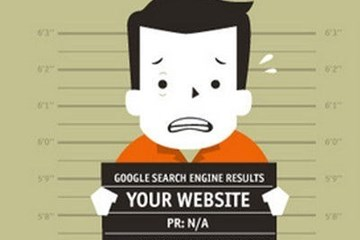 INFOGRAPHIC: How to Get Out of Google Jail